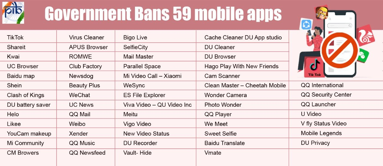 India Bans Tiktok And 58 Other Chinese Apps Here S The Full List Of Apps And What They Do